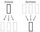 analysis-and-synthesis-small